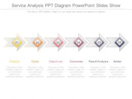 Service Analysis Ppt Diagram Powerpoint Slides Show