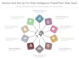 Service And Set Up For Web Intelligence Powerpoint Slide Deck