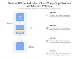 Service API Centralization Cloud Computing Standard Architecture Patterns Ppt Powerpoint Slide