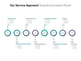 Service Approach Towards Successful Result