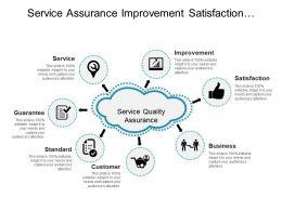 service_assurance_improvement_satisfaction_and_guarantee_Slide01