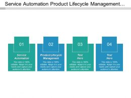 Service Automation Product Lifecycle Management Credit Management System Cpb