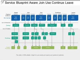 Service Blueprint Aware Join Use Continue Leave