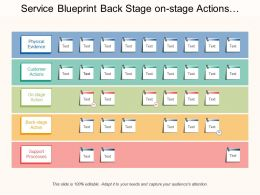 Service Blueprint Back Stage On Stage Actions Support Processes