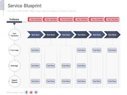 Service Blueprint New Service Initiation Plan Ppt Structure