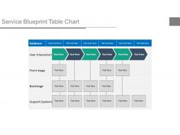 Service Blueprint Table Chart Ppt Slides