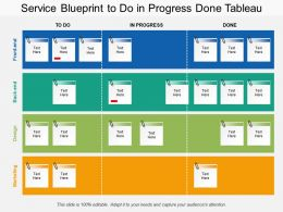 Service Blueprint To Do In Progress Done Tableau