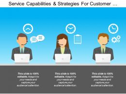 Service Capabilities And Strategies For Customer Care And Superior Support