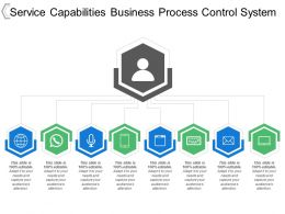 Service Capabilities Business Process Control System