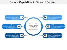 Service Capabilities In Terms Of People Procurement Business Practices And Employees