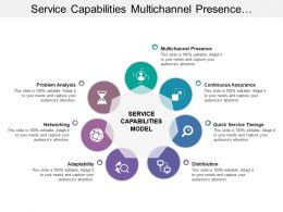 Service Capabilities Multichannel Presence Networking Distribution Adaptability
