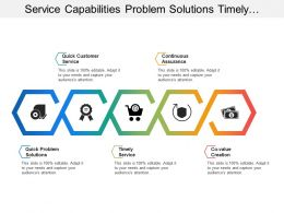 Service Capabilities Problem Solutions Timely Service Co Value Creation