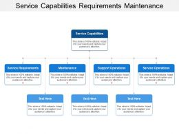 Service Capabilities Requirements Maintenance Operations In Hierarchical Form