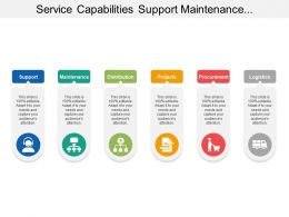 Service Capabilities Support Maintenance Projects Distribution Procurement Logistics