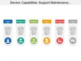 Service Capabilities Support Maintenance Projects Distribution Procurement Logistics