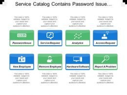 Service Catalog Contains Password Issue Analytics Hardware Software
