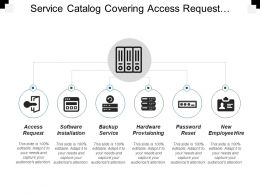 Service Catalog Covering Access Request Password Reset