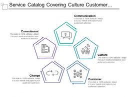 Service Catalog Covering Culture Customer Commitment