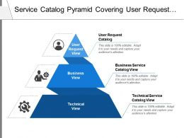 Service Catalog Pyramid Covering User Request Business View