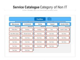 Service Catalogue Category Of Non IT