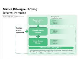 Service Catalogue Showing Different Portfolios