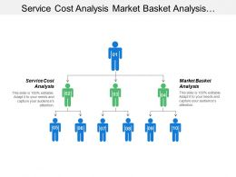 Service Cost Analysis Market Basket Analysis Supplier Performance