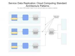 Service Data Replication Cloud Computing Standard Architecture Patterns Ppt Presentation Diagram