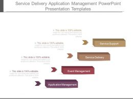 Service Delivery Application Management Powerpoint Presentation Templates