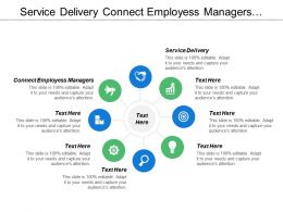 Service Delivery Connect Employs Managers Insufficient Customer Relationship
