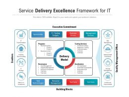 Service Delivery Excellence Framework For It