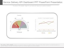 Service Delivery Kpi Dashboard Ppt Powerpoint Presentation