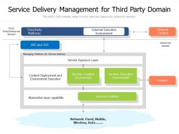 Service Delivery Management For Third Party Domain