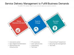 Service Delivery Management To Fulfill Business Demands
