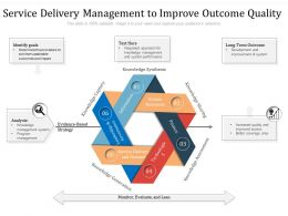 Service Delivery Management To Improve Outcome Quality