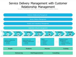 Service Delivery Management With Customer Relationship Management