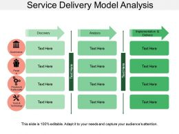 Service Delivery Model Analysis