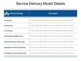 Service Delivery Model Details