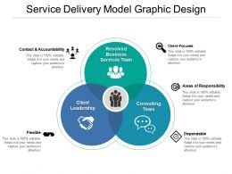 Service Delivery Model Graphic Design