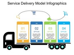 Service Delivery Model Infographics