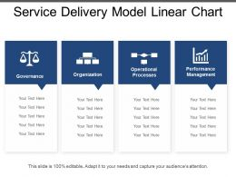 Service Delivery Model Linear Chart