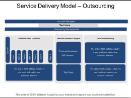 Service Delivery Model Outsourcing