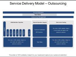 service_delivery_model_outsourcing_Slide01