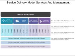 Service Delivery Model Services And Management