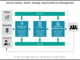Service Delivery Model Strategy Opportunities And Management