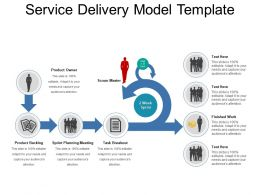 Service Delivery Model Template