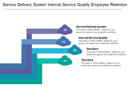 Service Delivery System Internal Service Quality Employee Retention