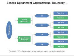 Service Department Organizational Boundary Engineering Department Sales Department