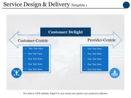 Service Design And Delivery Customer Delight Ppt Powerpoint Presentation Model Objects