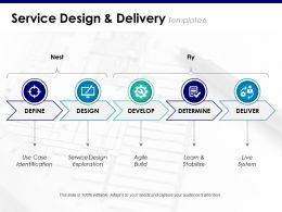 Service Design And Delivery Define Design Develop Determine