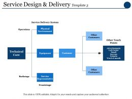 Service Design And Delivery Frontstage Ppt Powerpoint Presentation Model Skills